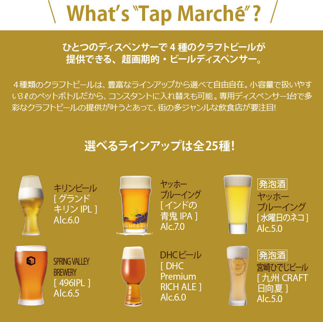 What's Tap Marche